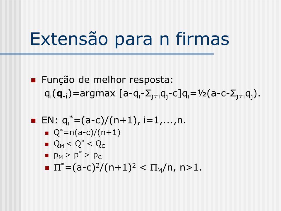 qi(q-i)=argmax [a-qi-Σj≠iqj-c]qi=½(a-c-Σj≠iqj).